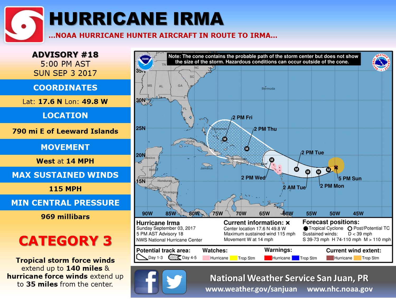 Climate Change – Virgin Islands